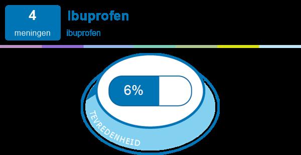 20 mg nolvadex pct