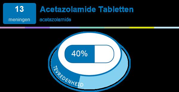 Acetazolamide Diamox Over The Counter