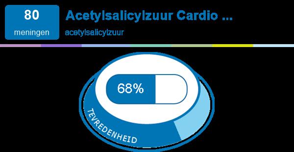Acetylsalicylzuur Cardio Ervaringen En Bijwerkingen