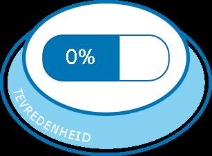 maagzweer paracetamol