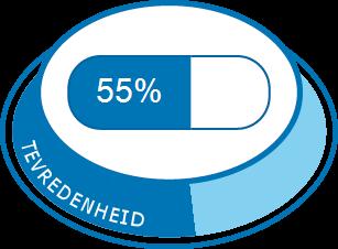 voltaren 75 mg tabletten dosierung